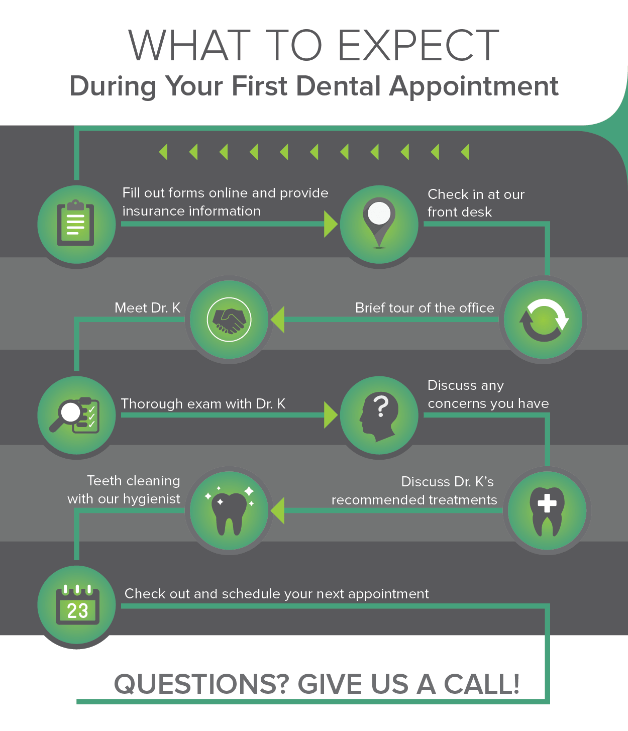 What to expect during your first dental appointment
